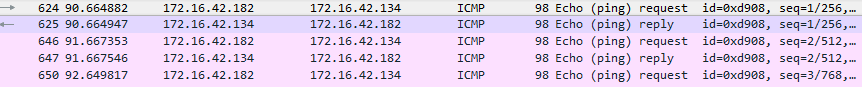 wireshark icmp