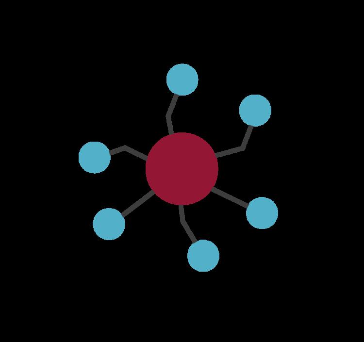 Circles Connected | Compliance Management | Risk Management