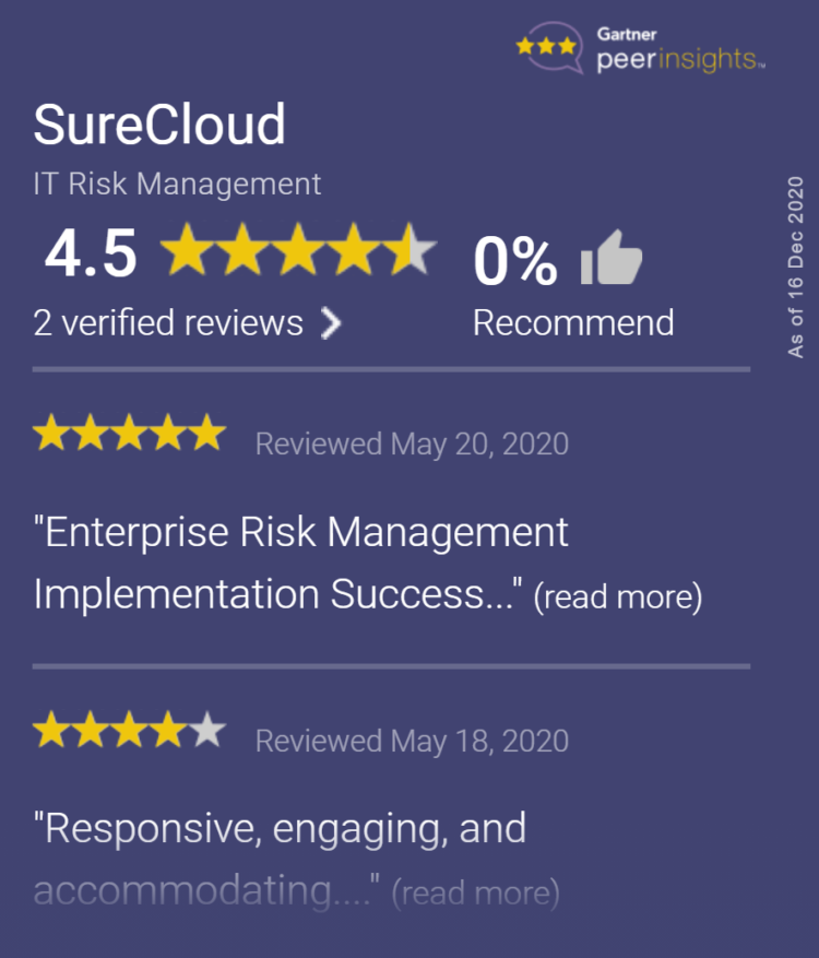 Gartner Peer Insights | SureCloud Reviews